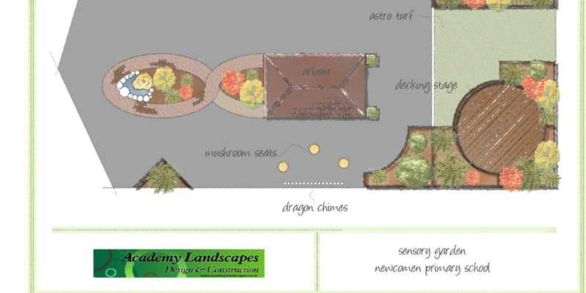Design-R01995_1