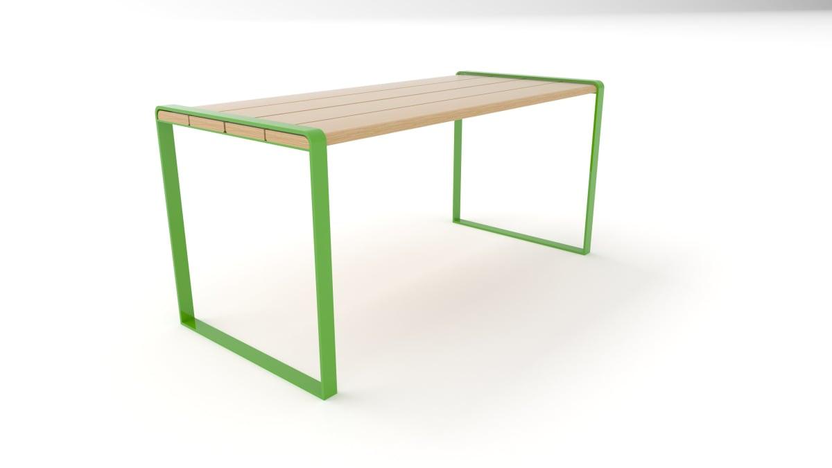 Loci Table