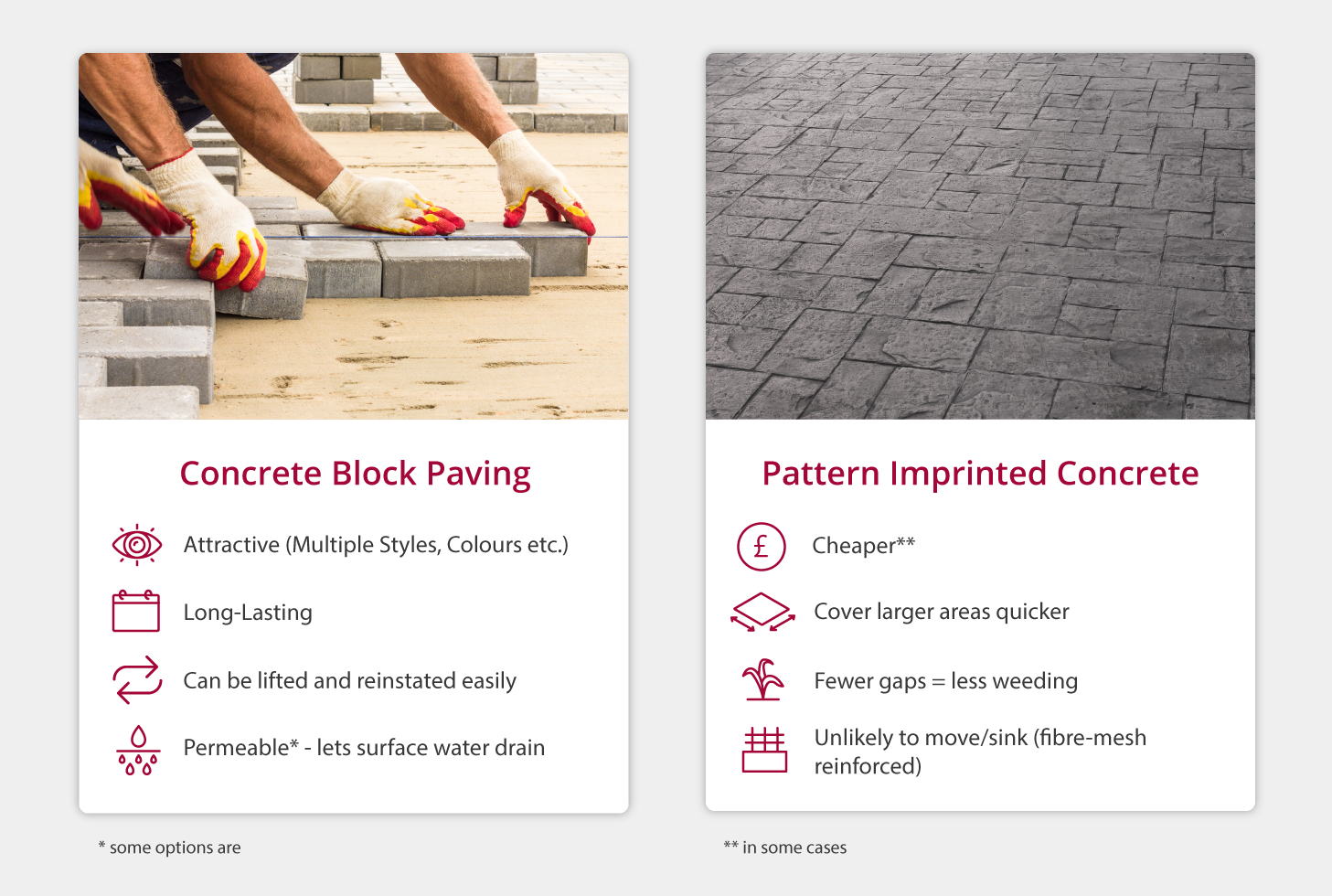 Artwork for concrete block paving and pattern imprinted concrete blog.