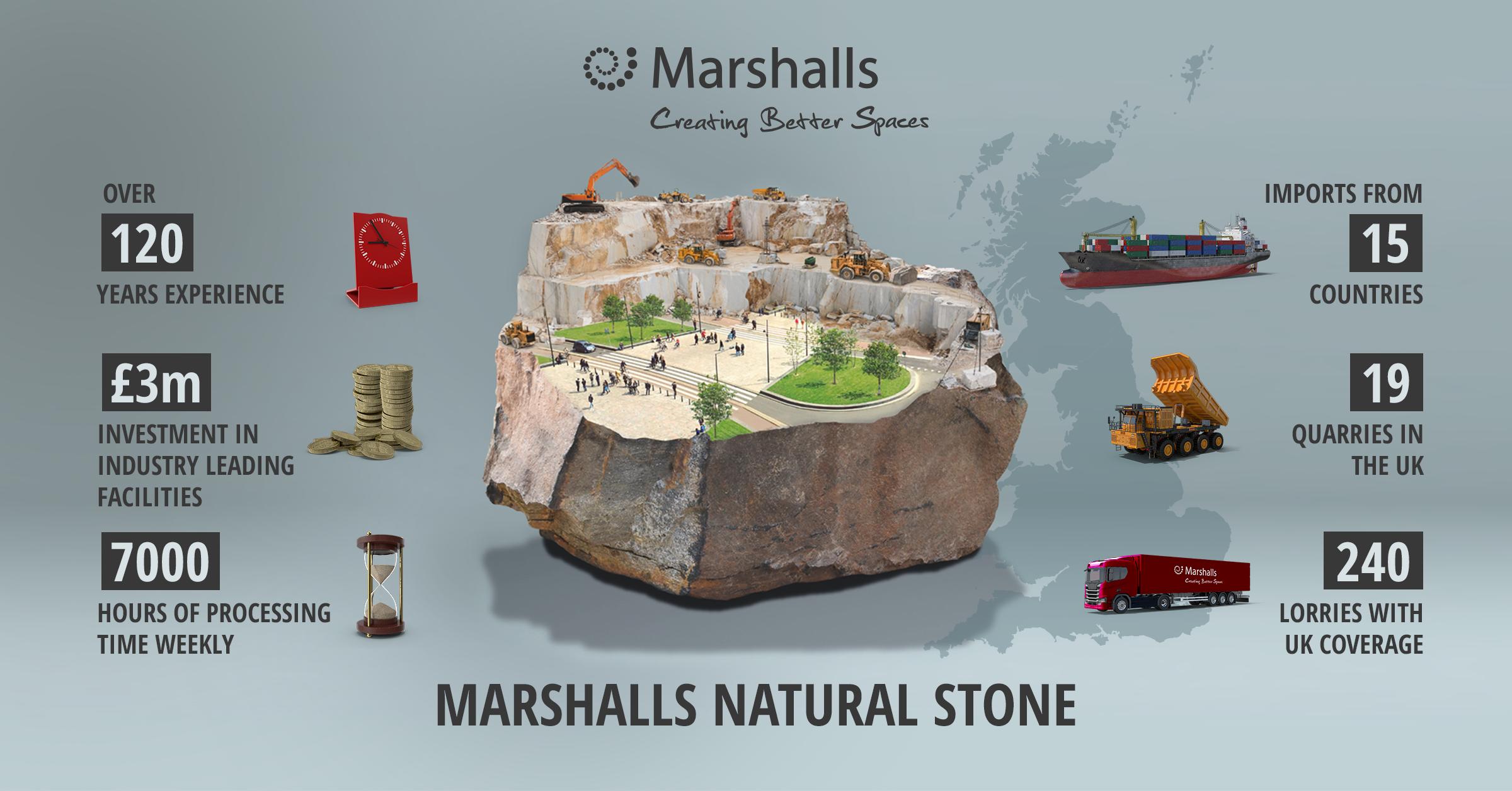 Natural-Stone-InfoG-Social-001a