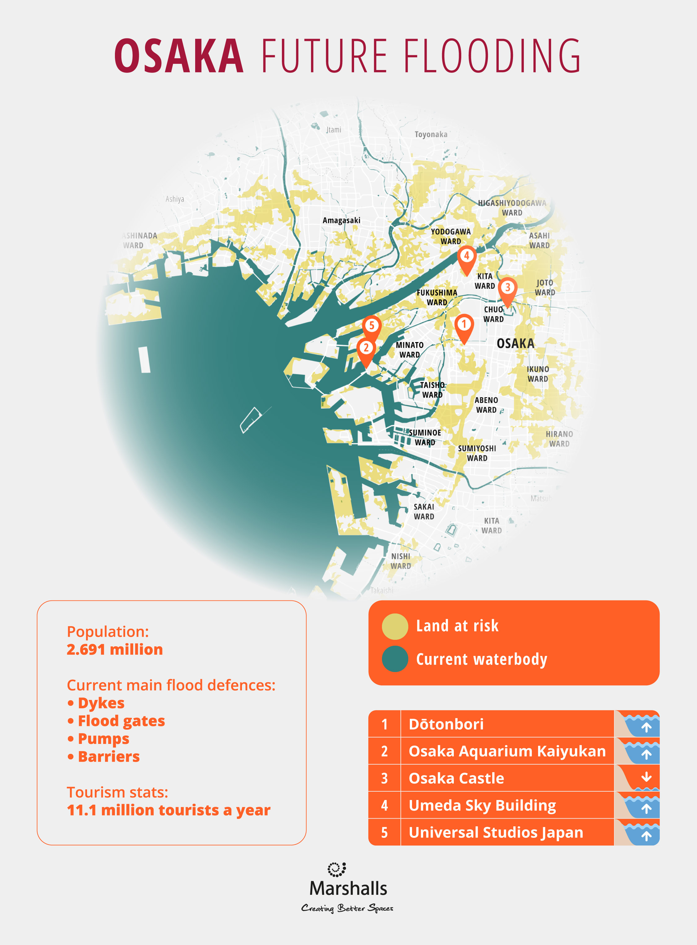 Osaka  Future Flooding Infographic