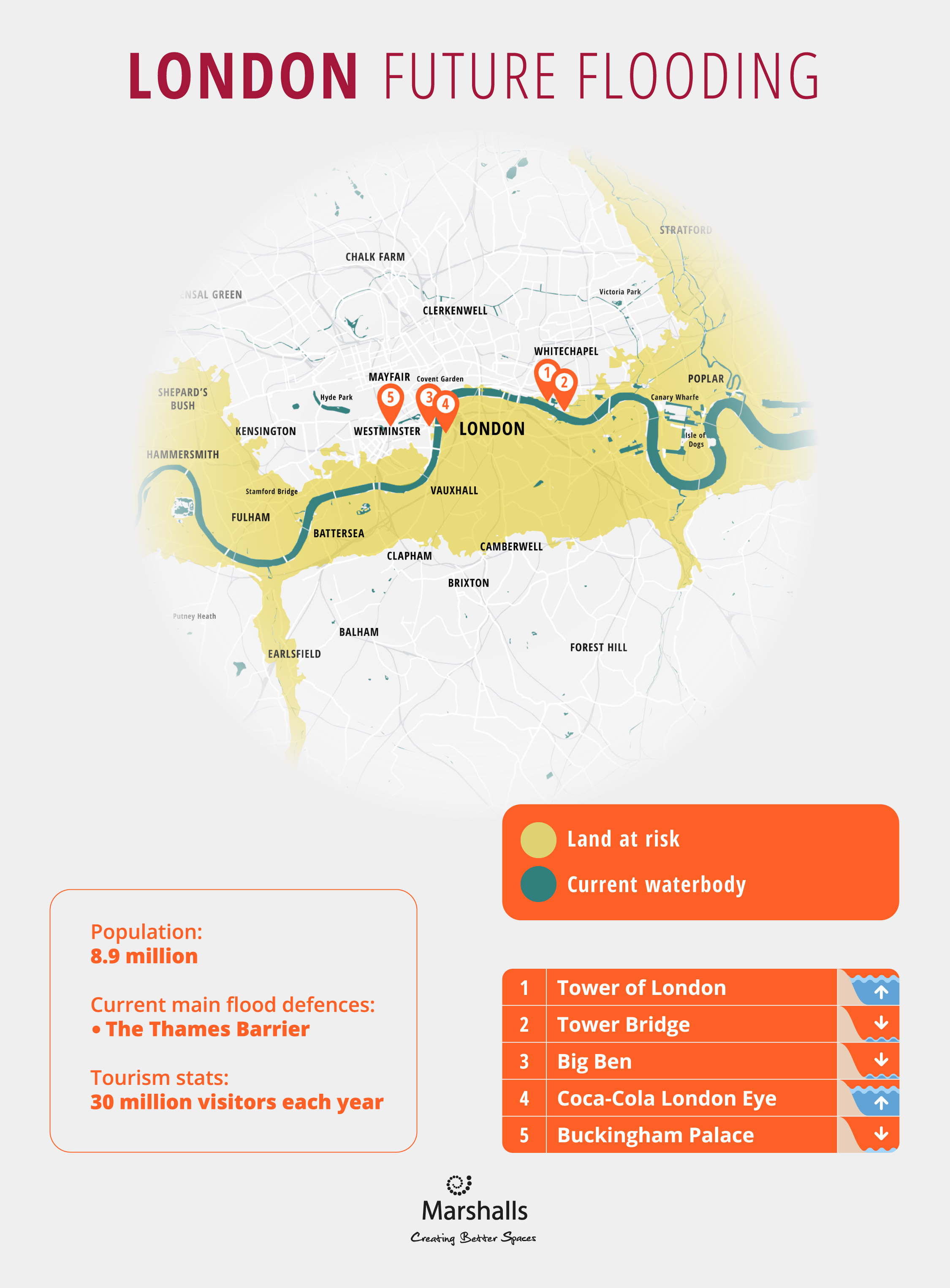 London Future Flooding Infographic